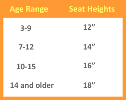 Chart for Chair heights 3